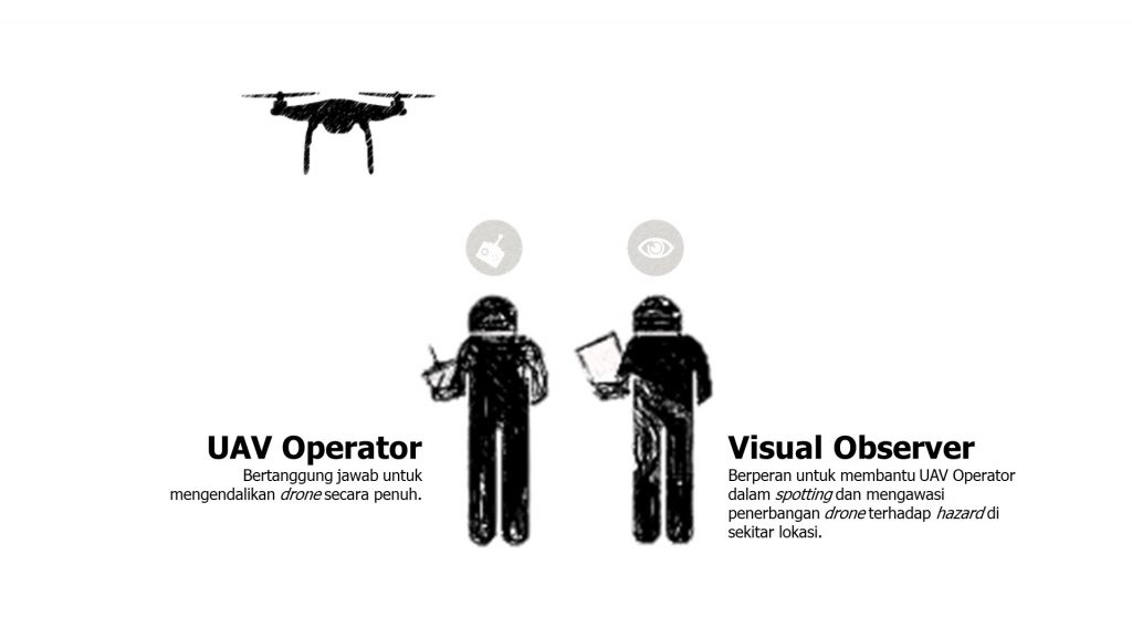 Visual Observer Drone